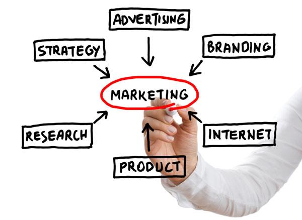 marketing imag
